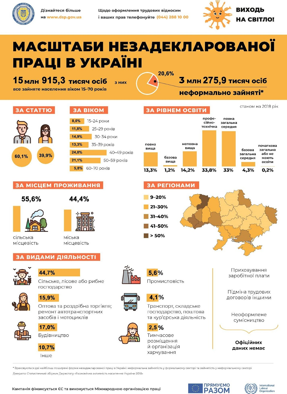 ilo_infographic1_3