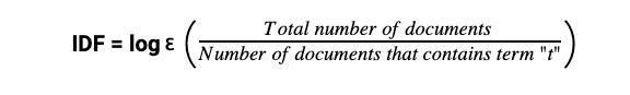 Image showing IDF formula