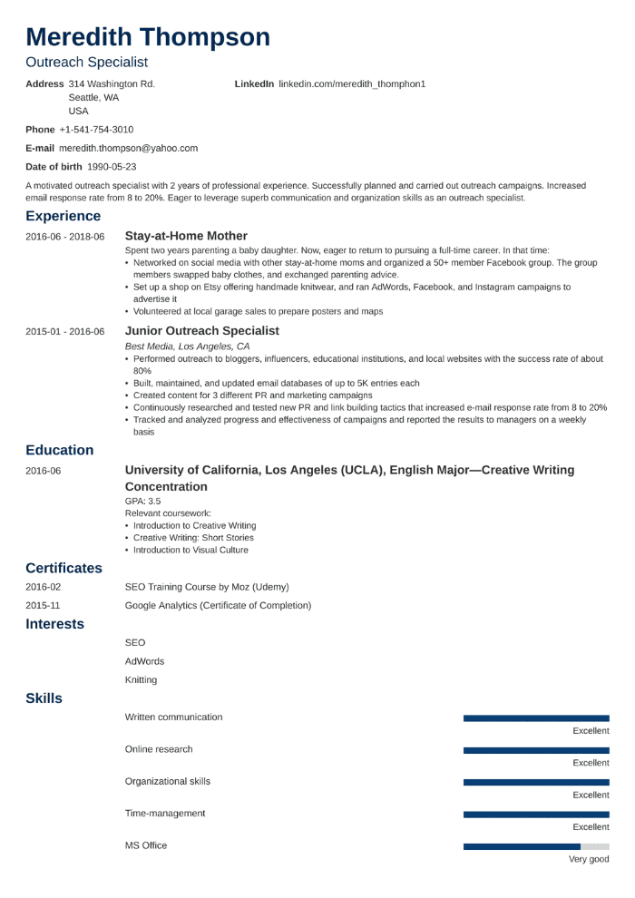 7 Of The Best Cv Examples And Tips To Inspire Your Job Search