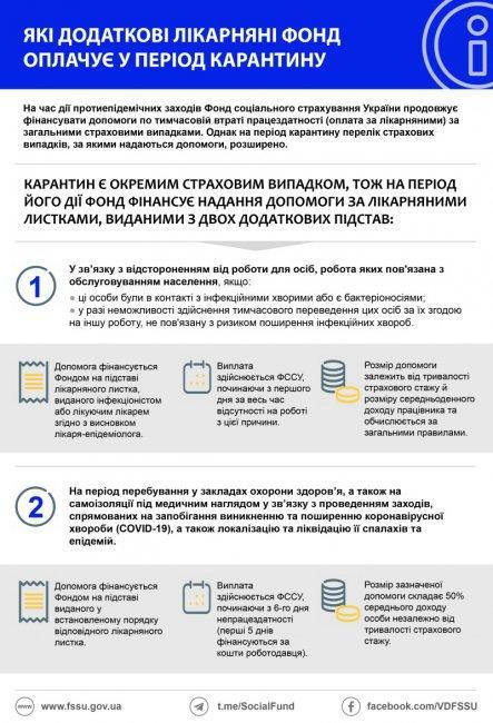 https://pon.org.ua/uploads/posts/2020-03/medium/1585213483_pm927image001.jpg