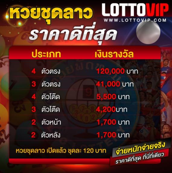 ตัวอย่างรูปภาพเว็บหวยชุดลาว LottoVIP