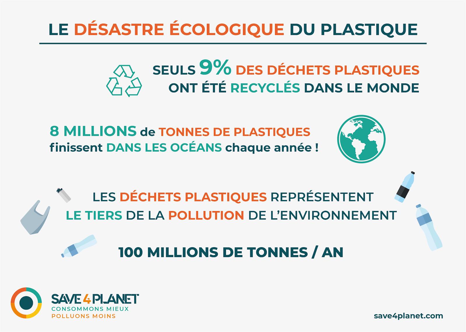 desastre ecologique plastique