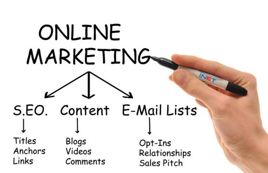 Marketing online là gì? Có những loại hình marketing online nào?