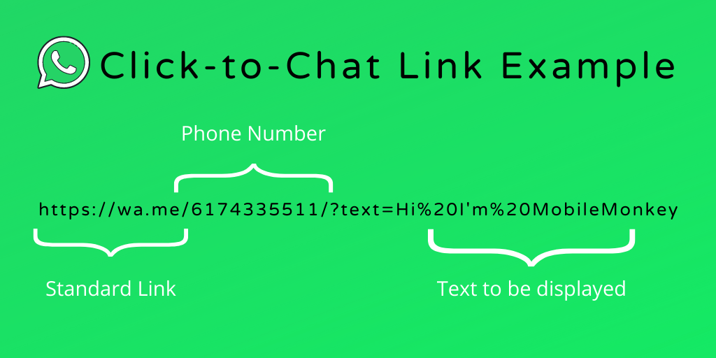 WhatsApp marketing messages: Click-to-Chat link example