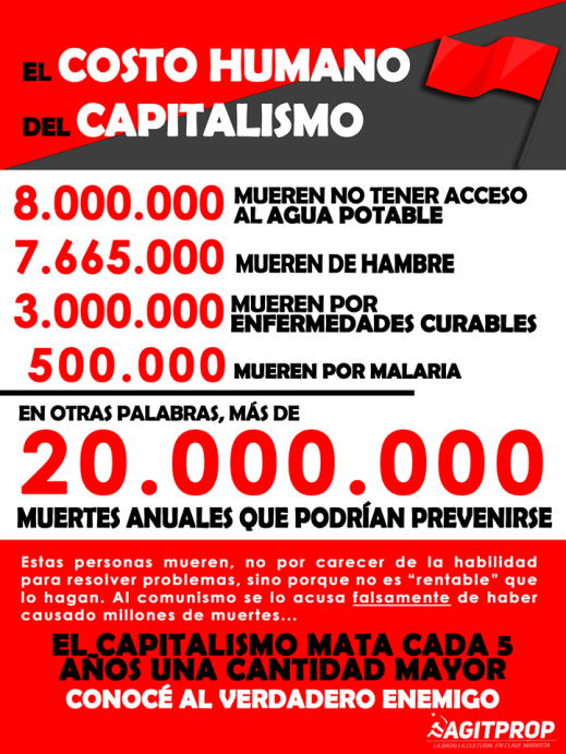 "BIKTOR🔻🇳🇮❤️🖤☭ #SocComArmy on Twitter: ""El capitalismo ..."
