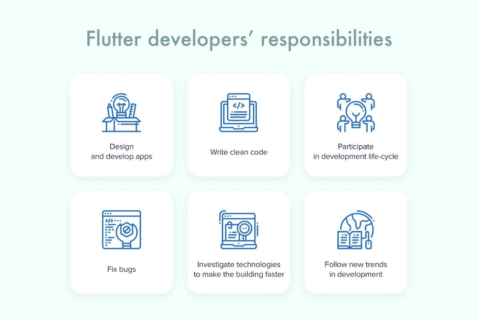 Responsibilities of flutter developers