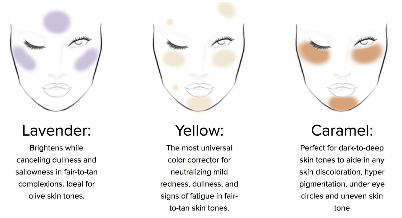 How To Color Correct Temptu Blog