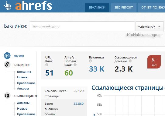 http://ktonanovenkogo.ru/image/29-03-201420-56-35.png