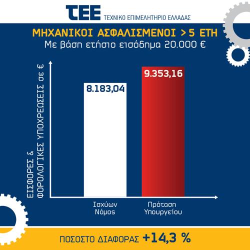 Diagrams-TEE-04