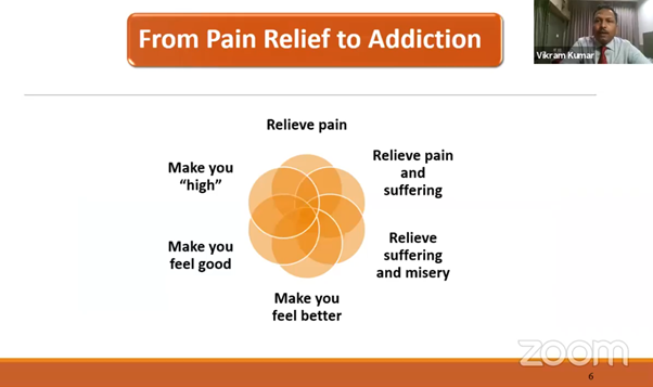 from pain relief to addiction