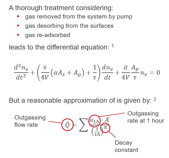 Calculating using the outgassing rate equation