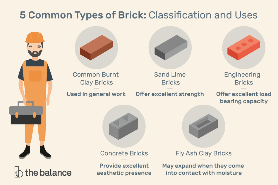 Types of bricks and blocks