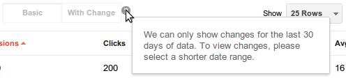 limite temporale visualizzazione dati strumenti per i webmaster