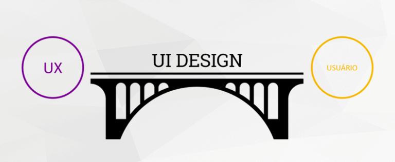 UI é a ponte entre UX e o usuário
