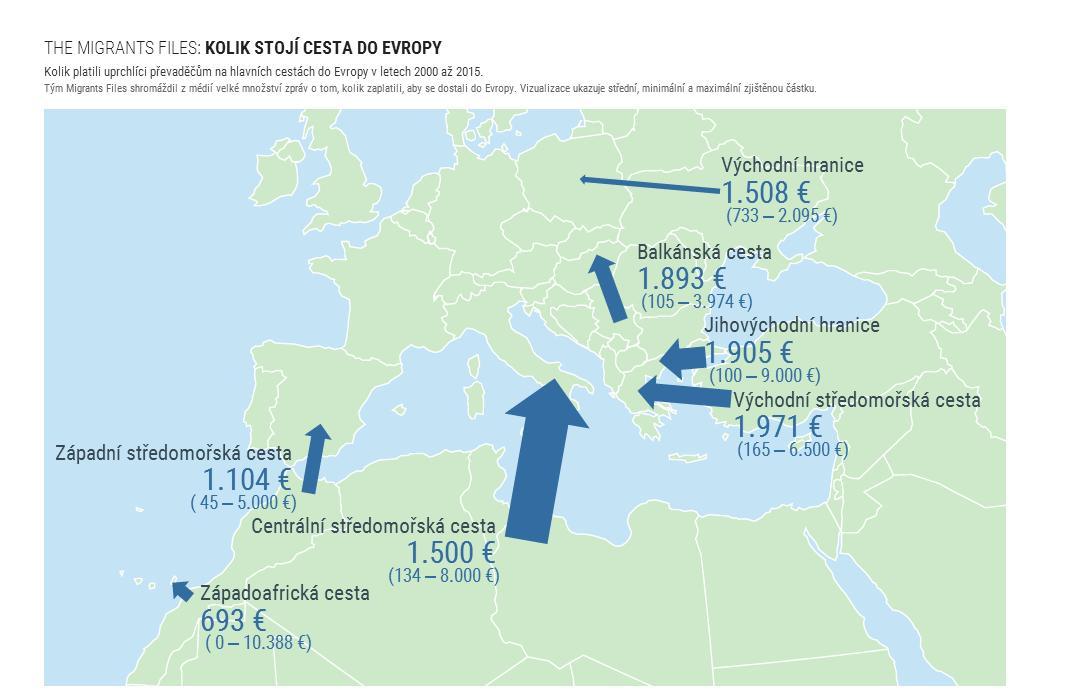 Migrace - ceny za cestu.jpg