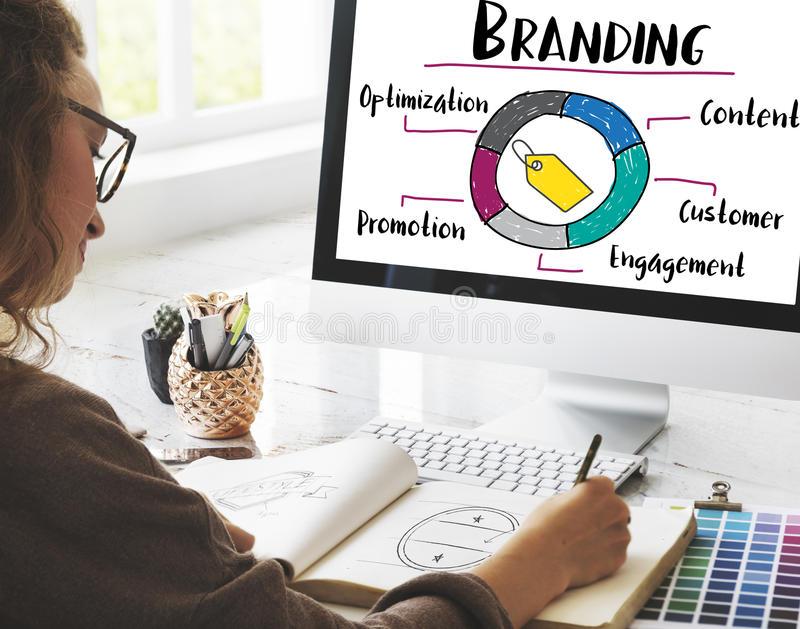 Dropshipping Branding