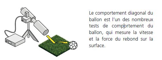 concept-qualite-fifa-recommended-gazon-artificiel-3