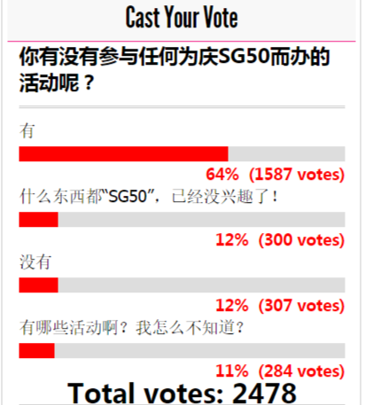 omy SG50 participation 7 June 2015.png