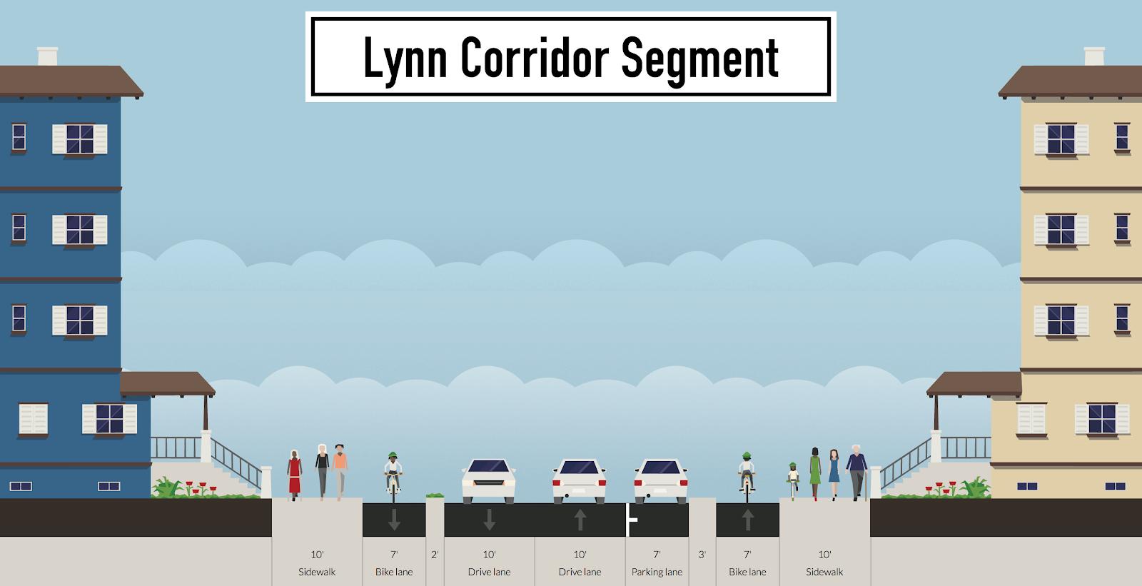 Lynn Corridor Segment v2.jpg