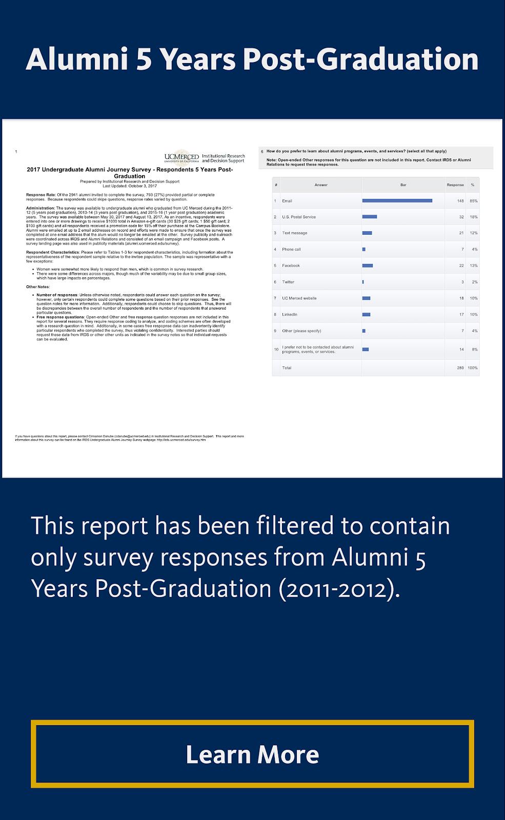 2017 Alumni 5 Years Post-Graduation