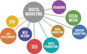 Digital Marketing ways