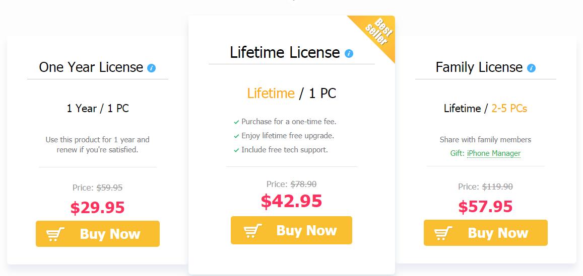 VideoProc Price