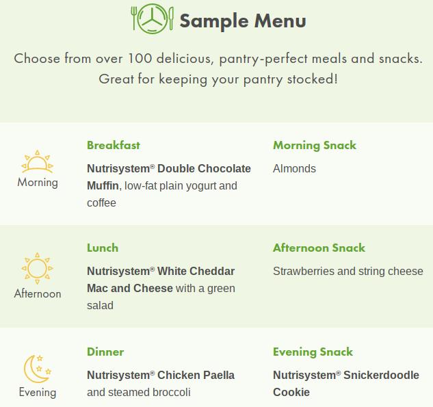 План Basic Nutrisystem предусматривает 4 незамороженных блюда Nutrisystem в день, а также инструкции по приготовлению дополнительных блюд.