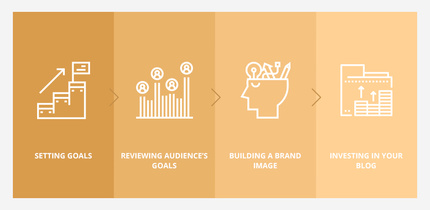 9) Merging brand values and raising your opinion