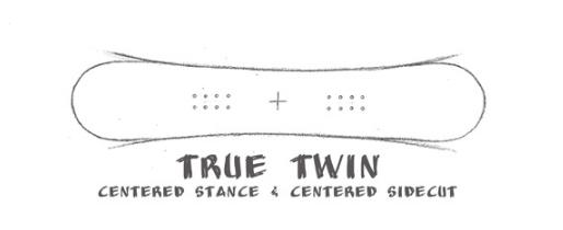 true twin snowboard.png