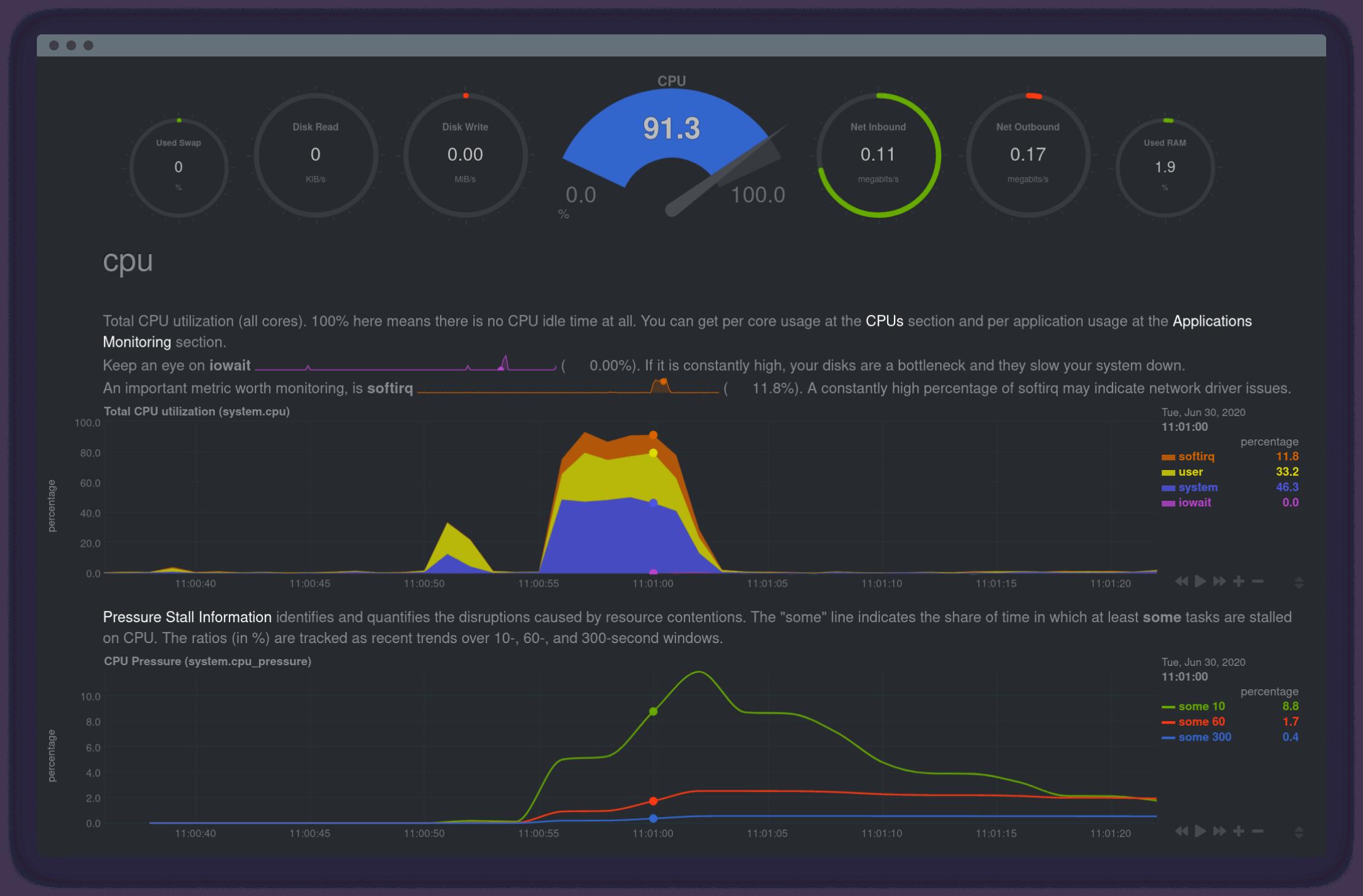 Инструмент мониторинга сервера Netdata