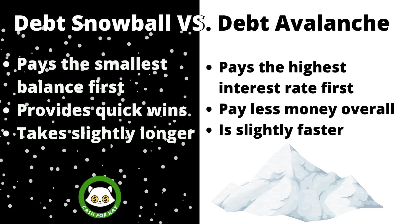 debt avalanche vs debt snowball comparison