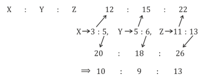 Daily Quiz in Bengali | Mathematics for WBCS 3 July 2021_80.1