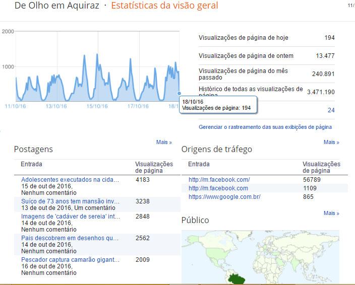 estatística blogger.jpg