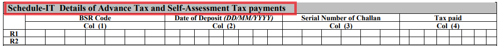 What is ITR 1 Form_8