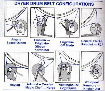 Frigidaire Electric Dryer Repair Manual
