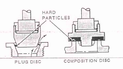 plug disc and composition disk