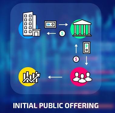 ICO & IPO: some notes for investors review