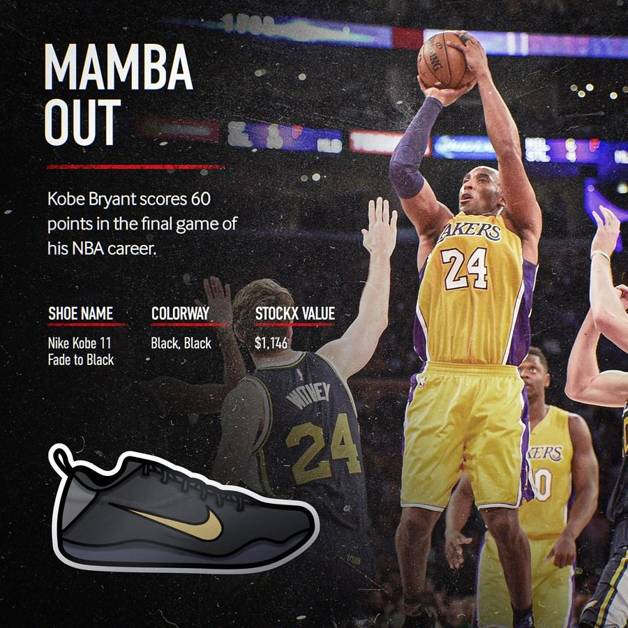 Iconic shoes behind stellar NBA moments