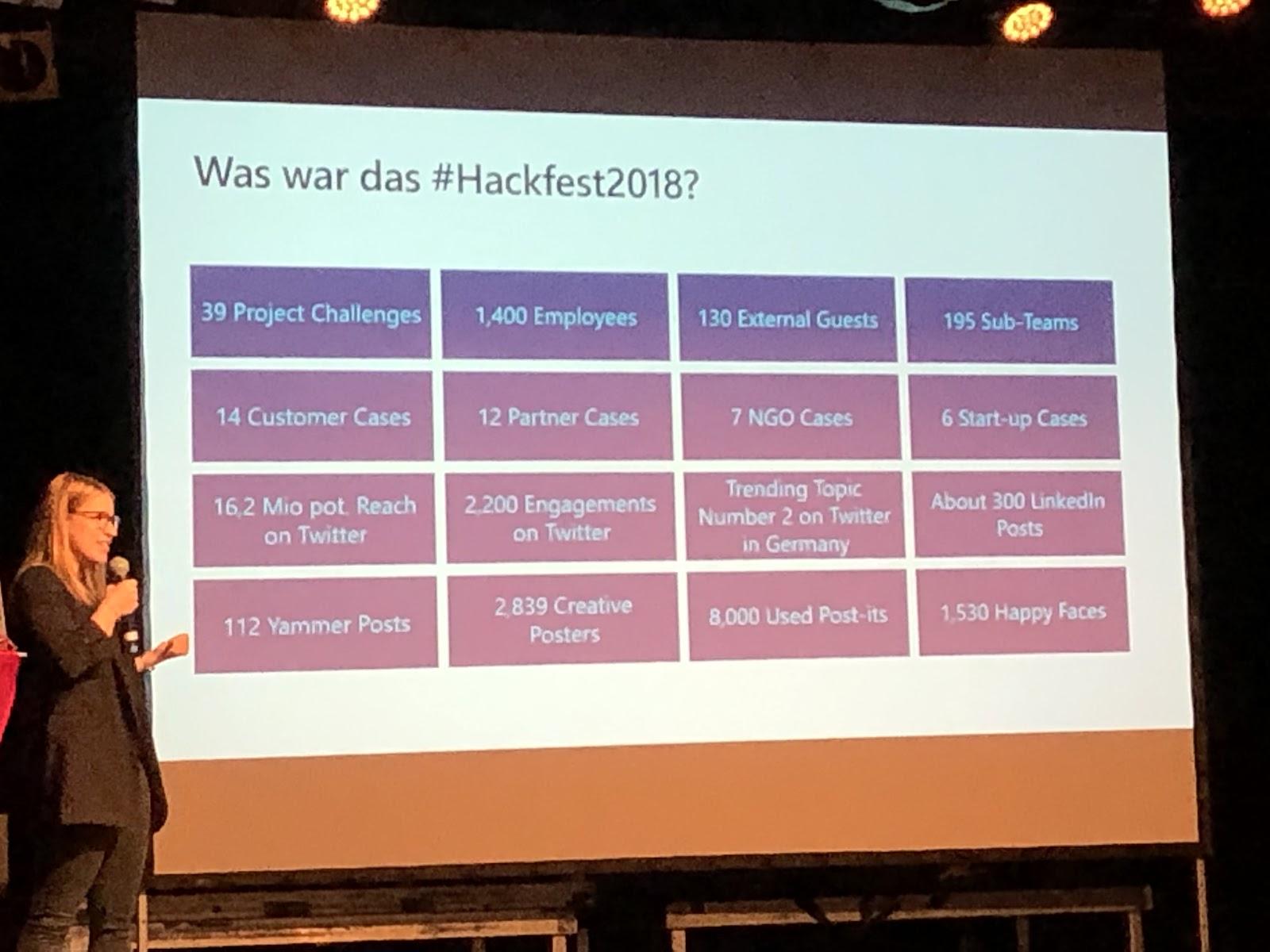 #Hackfest2018