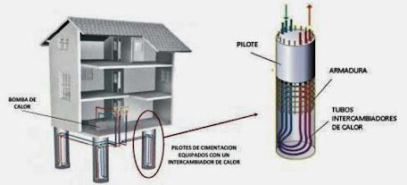 cimentacion-termoactiva-1