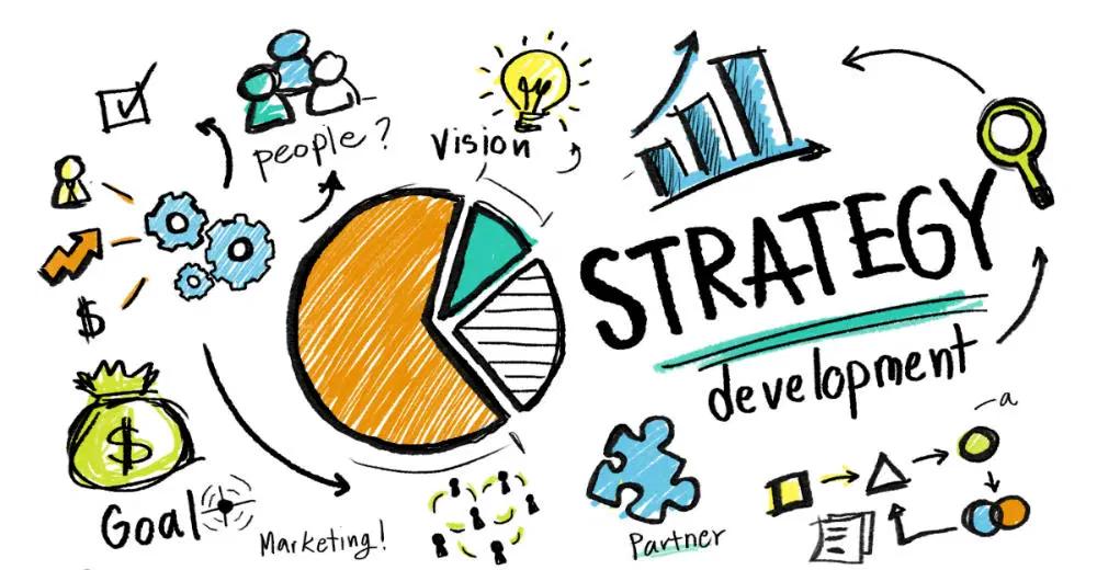 Chiến lược marketing là gì?