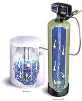 Hệ thống xử lý nước cứng cấp cho nồi hơi