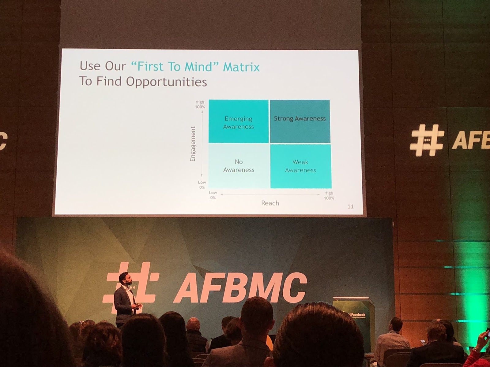 AFBMC First to Mind LinkedIn