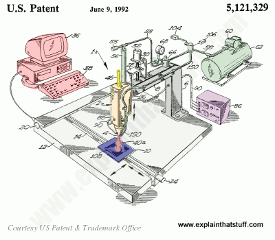 Scott Crump's original 1980s FDM printer design from US Patent 5,121,329.