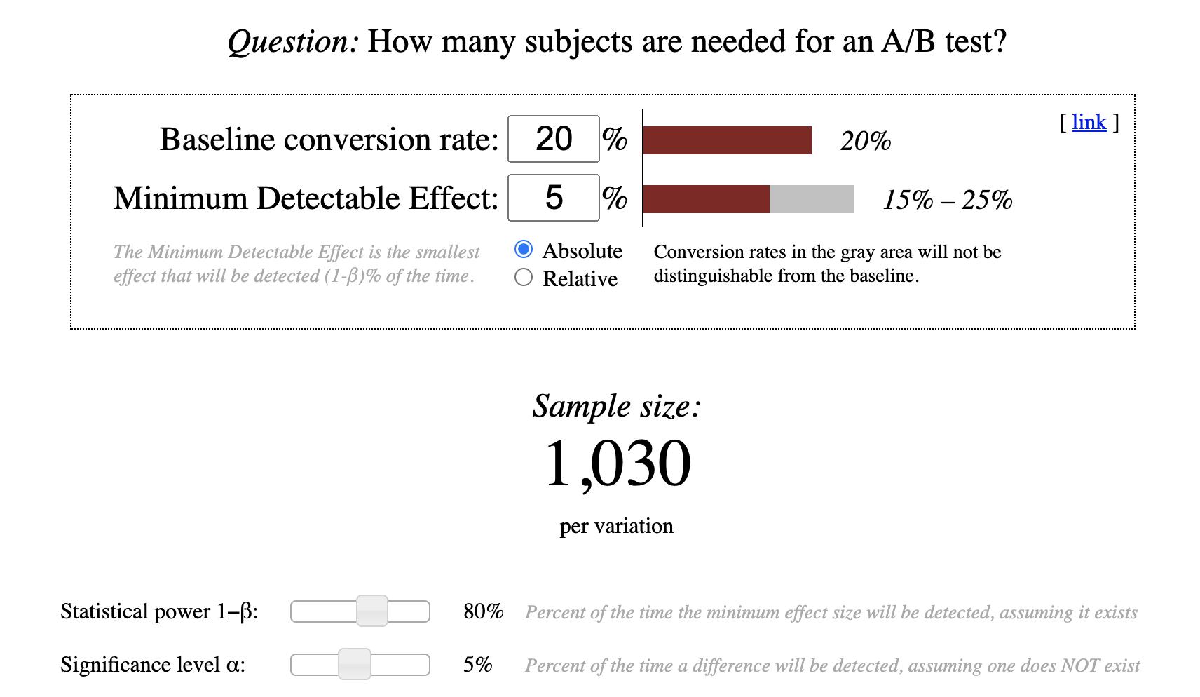 A/B test data significance calculator