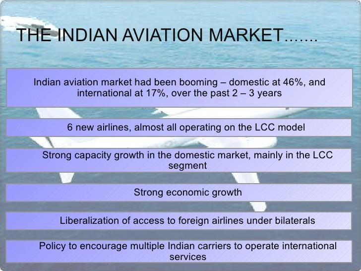 Image result for aviation sector india