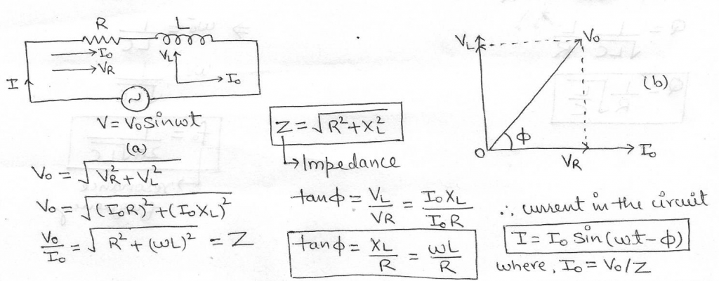 Class Xii Physicsalternating Current Academicseasy
