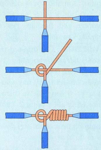 Cách nối dây điện tiêu chuẩn
