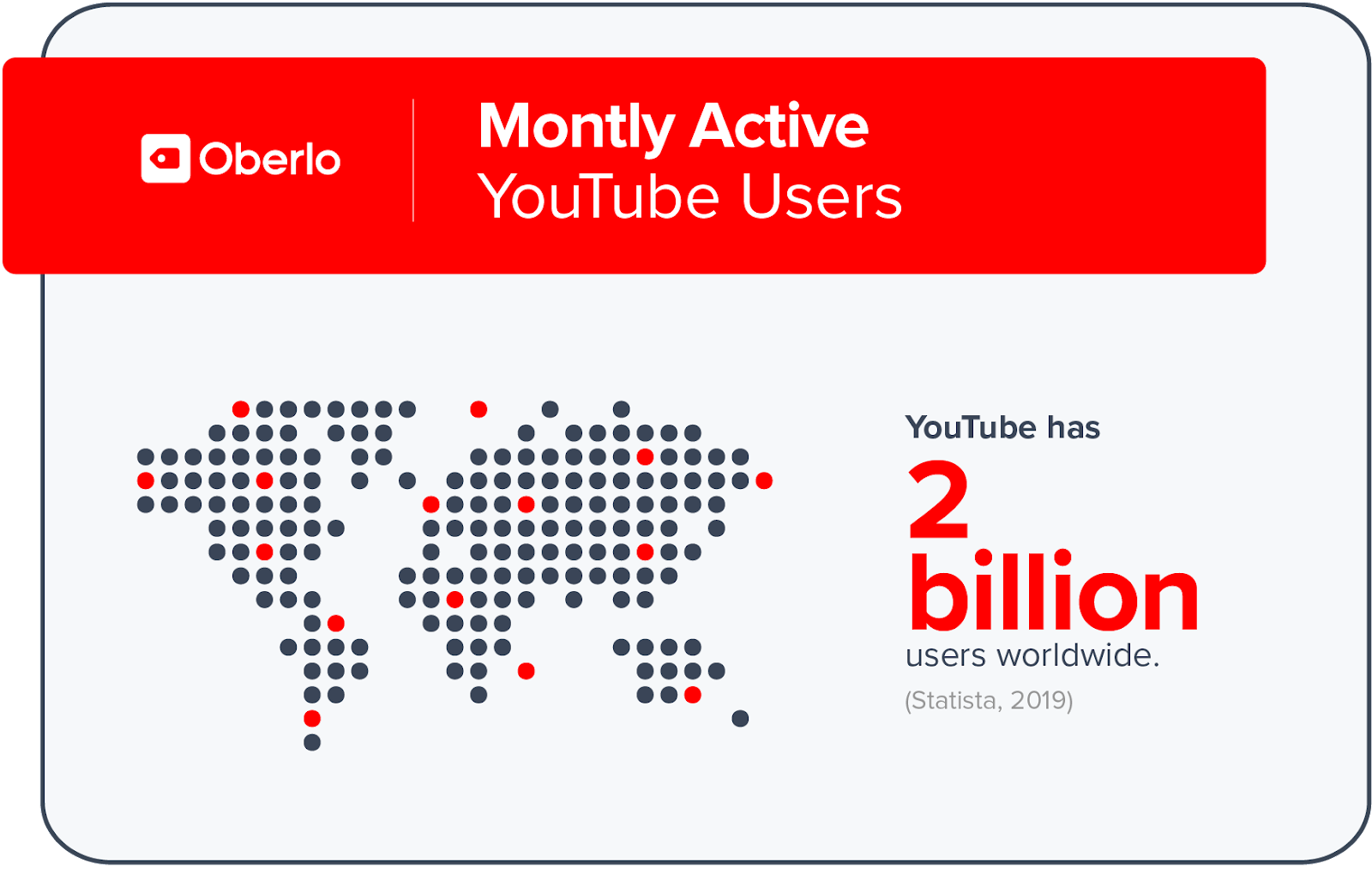 Youtube monthly active users