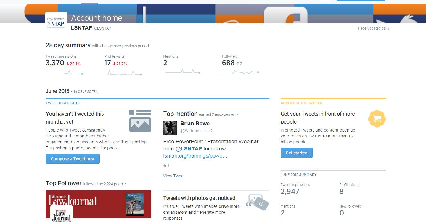 Twitter Analytics of LSNTAP's account\